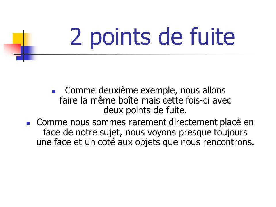 2 points de fuite Comme deuxième exemple, nous allons faire la même boîte mais cette fois-ci avec deux points de fuite.
