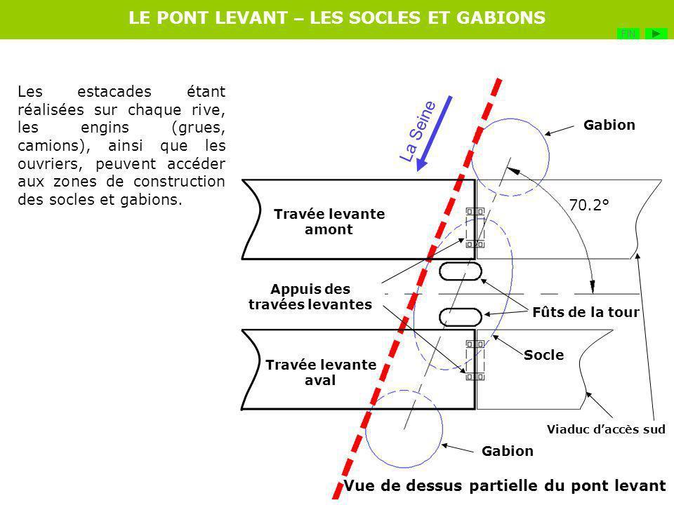 LE PONT LEVANT – LES SOCLES ET GABIONS