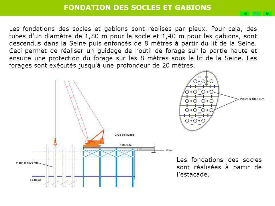 FONDATION DES SOCLES ET GABIONS