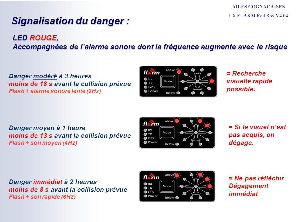 Signalisation du danger :