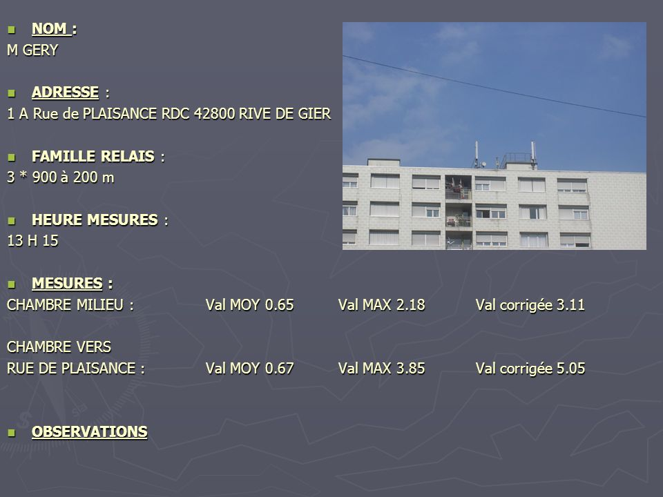 NOM : M GERY. ADRESSE : 1 A Rue de PLAISANCE RDC 42800 RIVE DE GIER. FAMILLE RELAIS : 3 * 900 à 200 m.