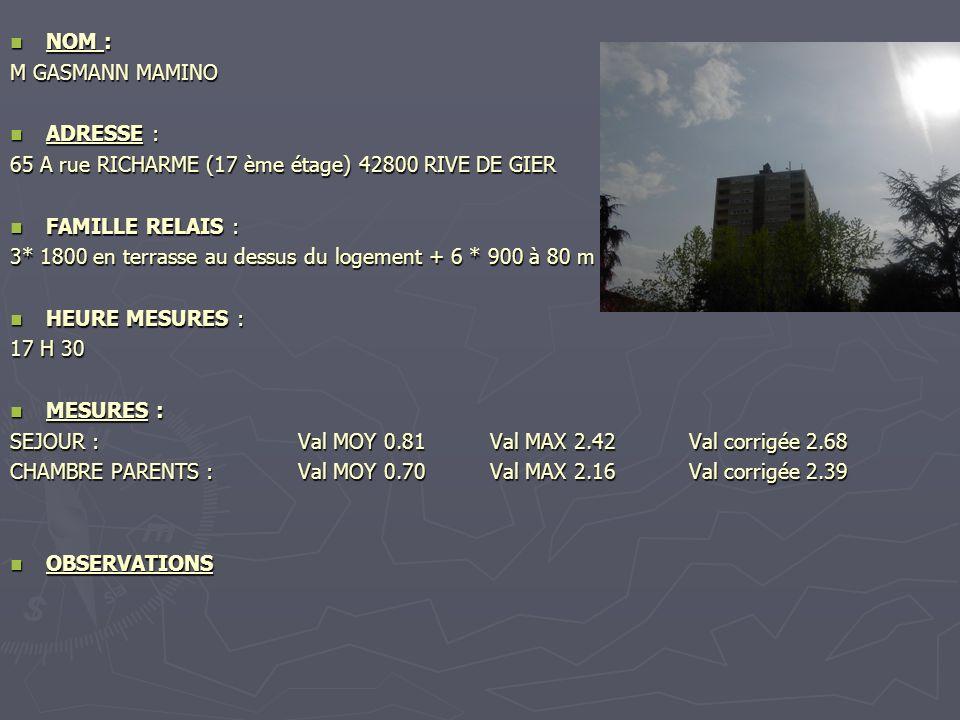 NOM : M GASMANN MAMINO. ADRESSE : 65 A rue RICHARME (17 ème étage) 42800 RIVE DE GIER. FAMILLE RELAIS :