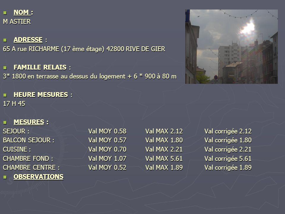NOM : M ASTIER. ADRESSE : 65 A rue RICHARME (17 ème étage) 42800 RIVE DE GIER. FAMILLE RELAIS :