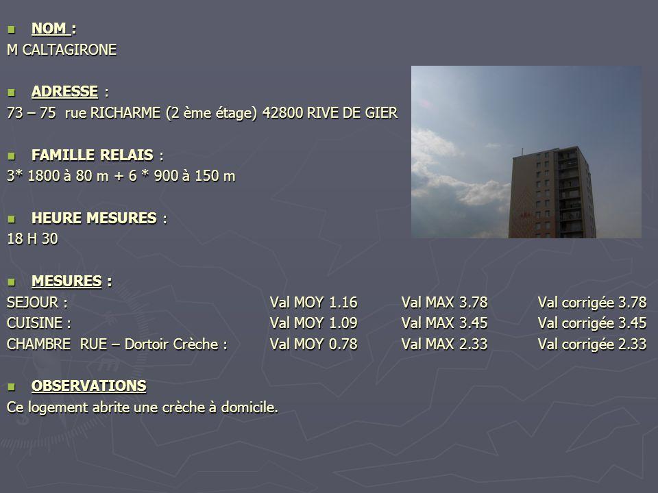 NOM : M CALTAGIRONE. ADRESSE : 73 – 75 rue RICHARME (2 ème étage) 42800 RIVE DE GIER. FAMILLE RELAIS :