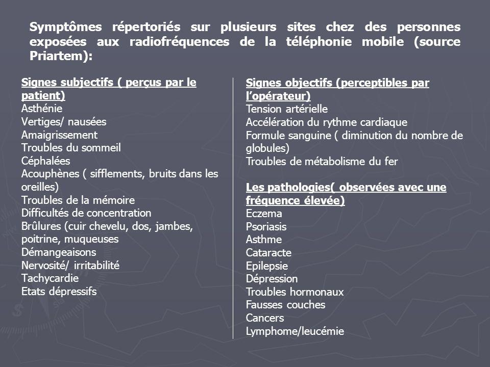 Symptômes répertoriés sur plusieurs sites chez des personnes exposées aux radiofréquences de la téléphonie mobile (source Priartem):