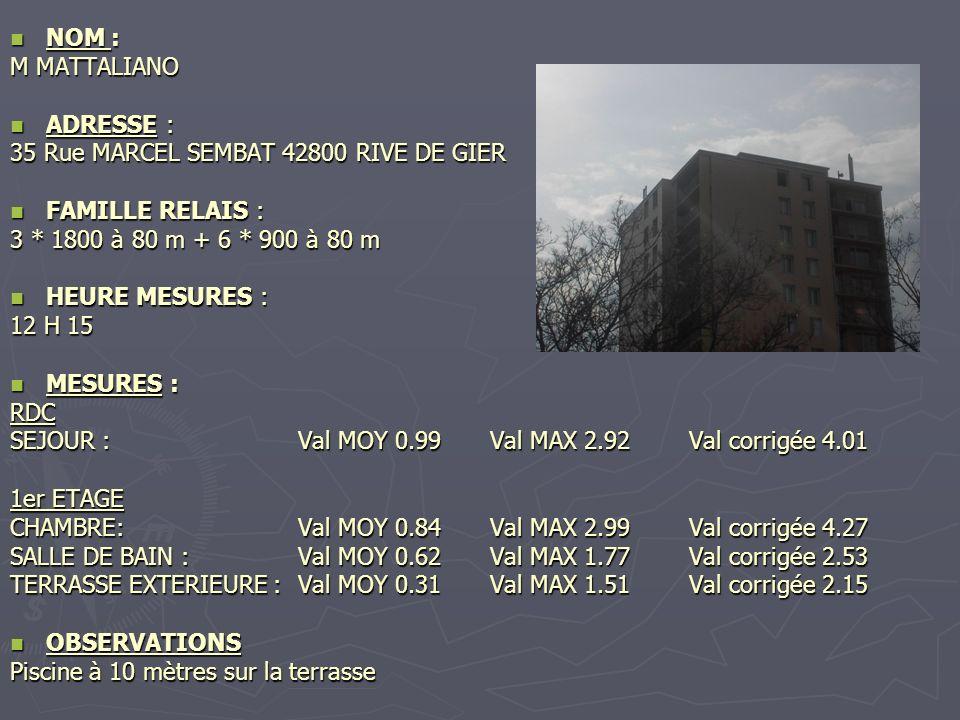NOM : M MATTALIANO. ADRESSE : 35 Rue MARCEL SEMBAT 42800 RIVE DE GIER. FAMILLE RELAIS : 3 * 1800 à 80 m + 6 * 900 à 80 m.