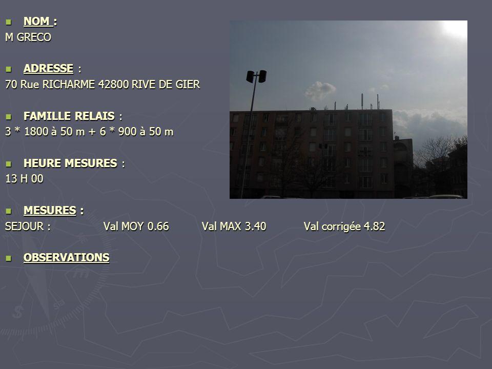 NOM : M GRECO. ADRESSE : 70 Rue RICHARME 42800 RIVE DE GIER. FAMILLE RELAIS : 3 * 1800 à 50 m + 6 * 900 à 50 m.