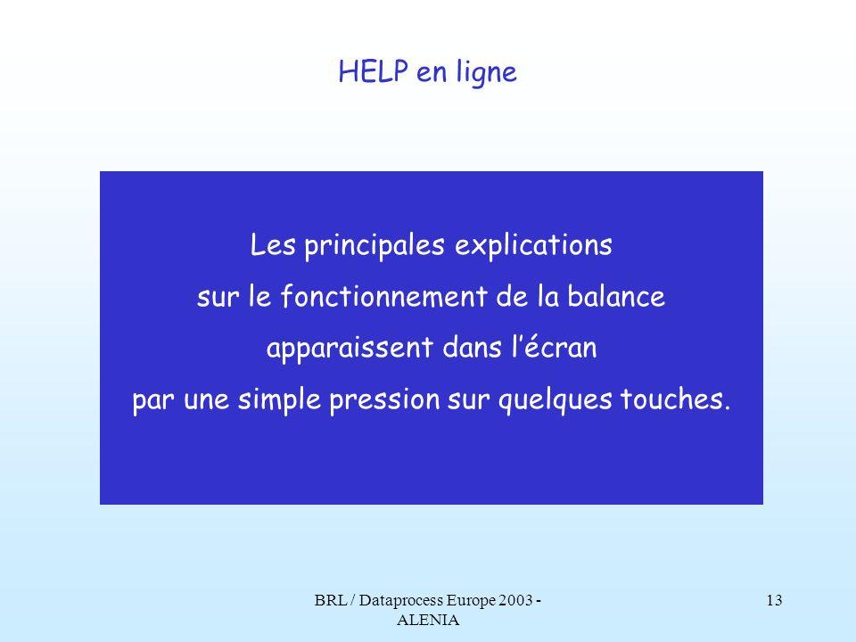 Les principales explications sur le fonctionnement de la balance