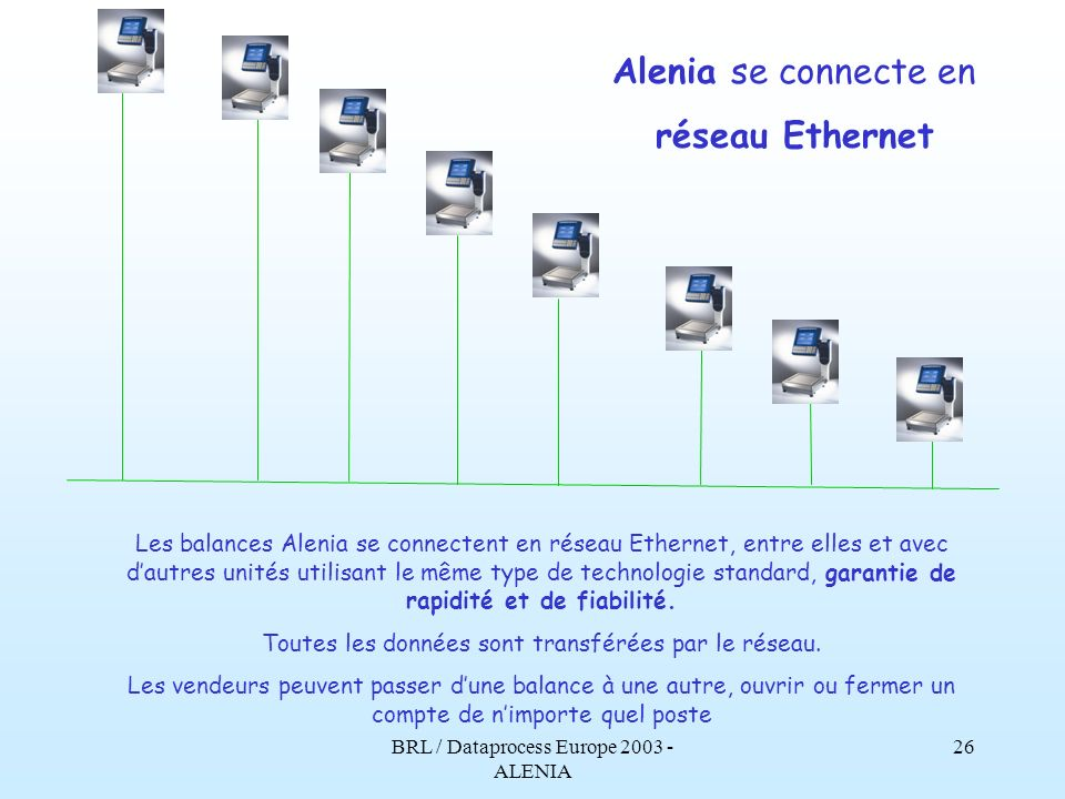 Alenia se connecte en réseau Ethernet