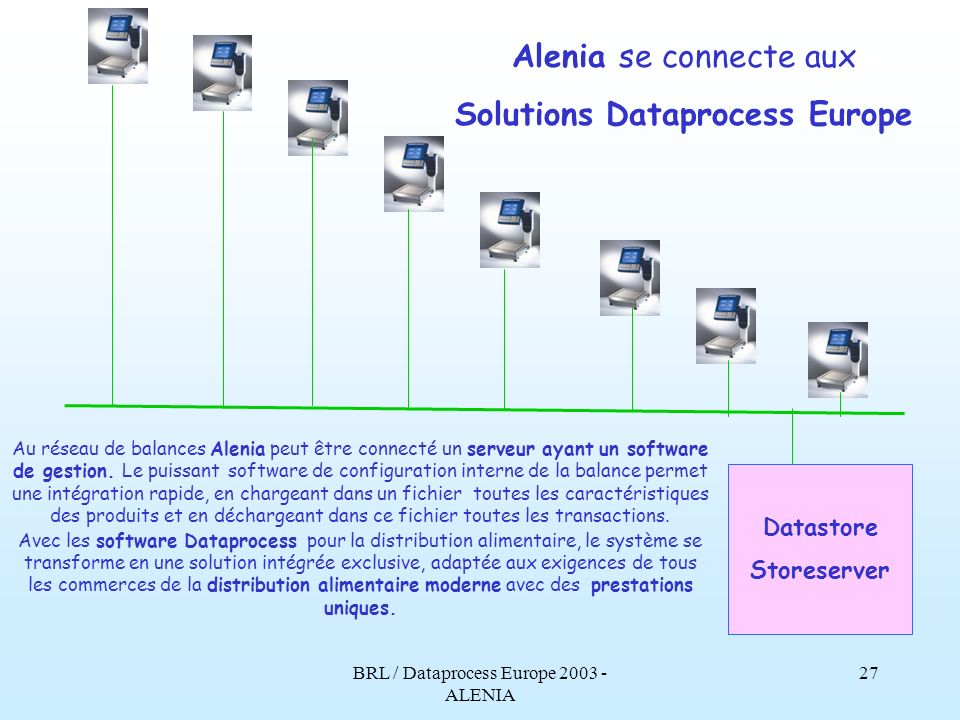 Solutions Dataprocess Europe