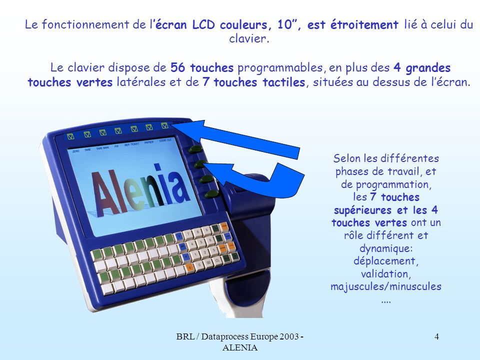 Le fonctionnement de l'écran LCD couleurs, 10 , est étroitement lié à celui du clavier.