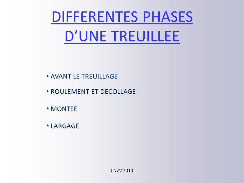 DIFFERENTES PHASES D'UNE TREUILLEE AVANT LE TREUILLAGE