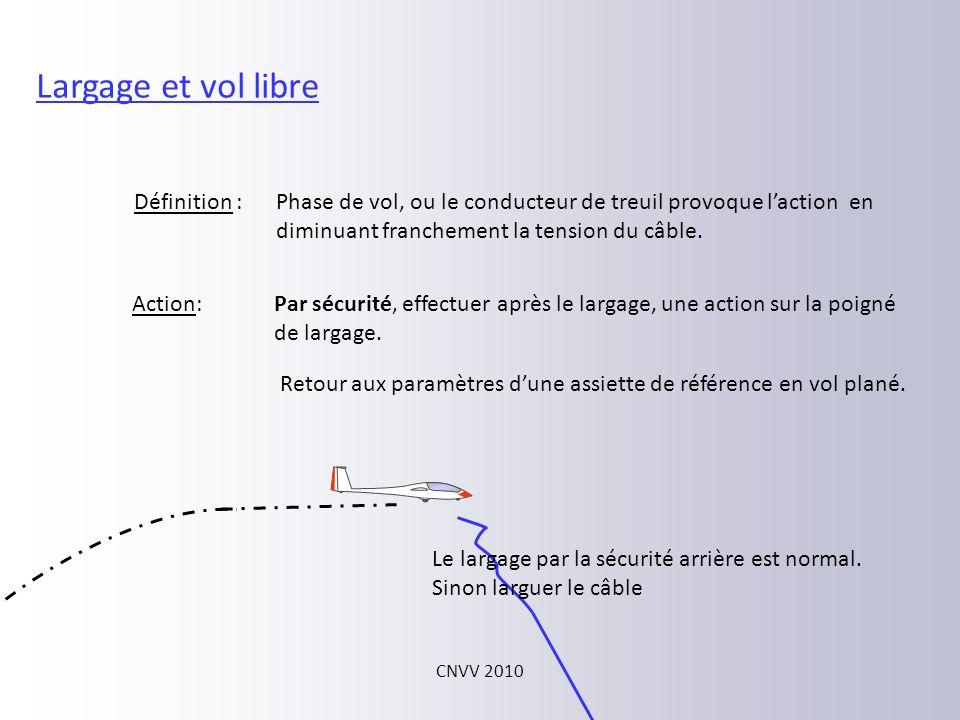 Largage et vol libre Définition :