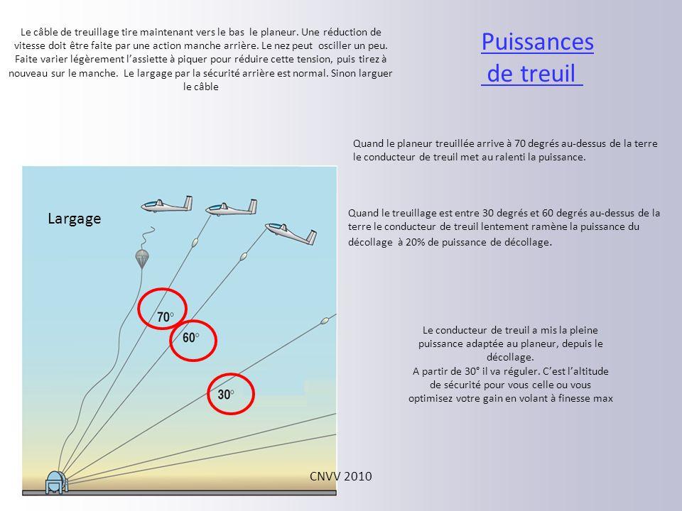 Puissances de treuil Largage CNVV 2010