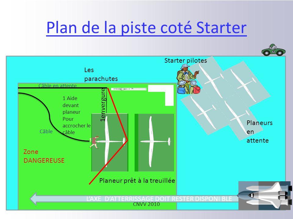 Plan de la piste coté Starter