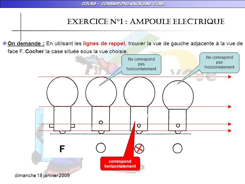 EXERCICE N°1 : AMPOULE ELECTRIQUE correspond horizontalement