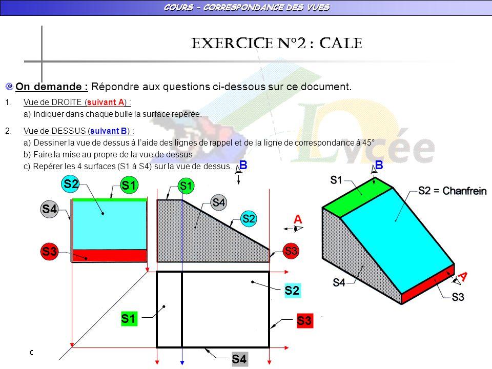 EXERCICE N°2 : CALE B B S2 S1 S4 A S3 A S2 S1 S3 S4