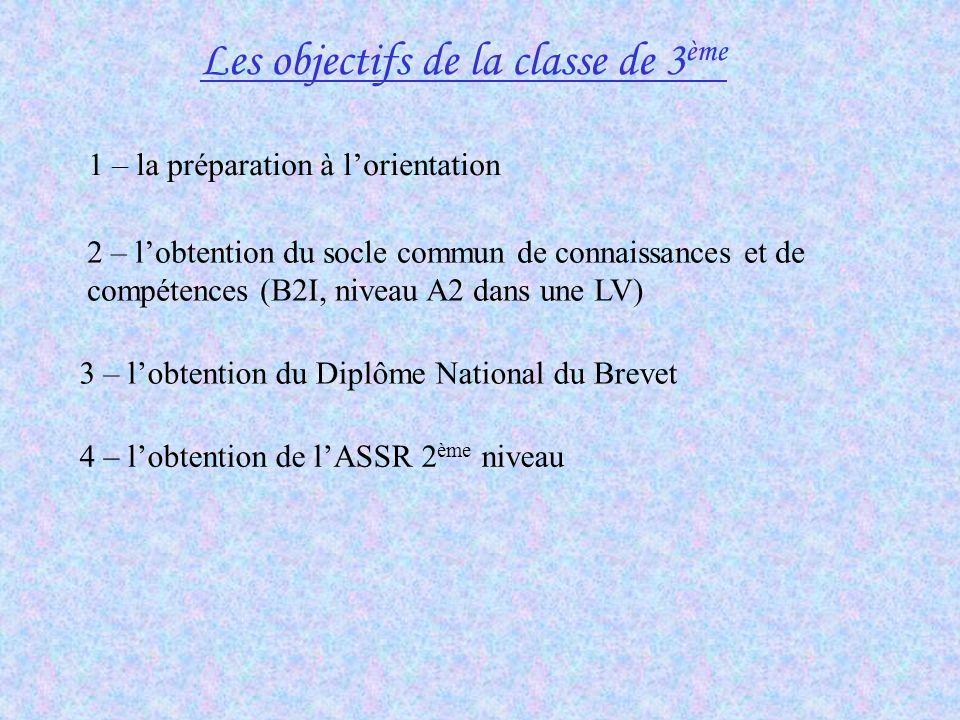 Les objectifs de la classe de 3ème