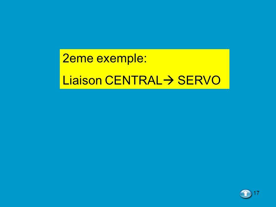 2eme exemple: Liaison CENTRAL SERVO