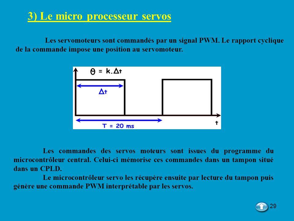 3) Le micro processeur servos