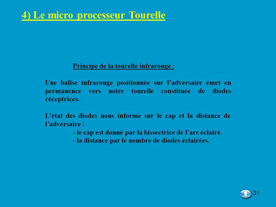 4) Le micro processeur Tourelle