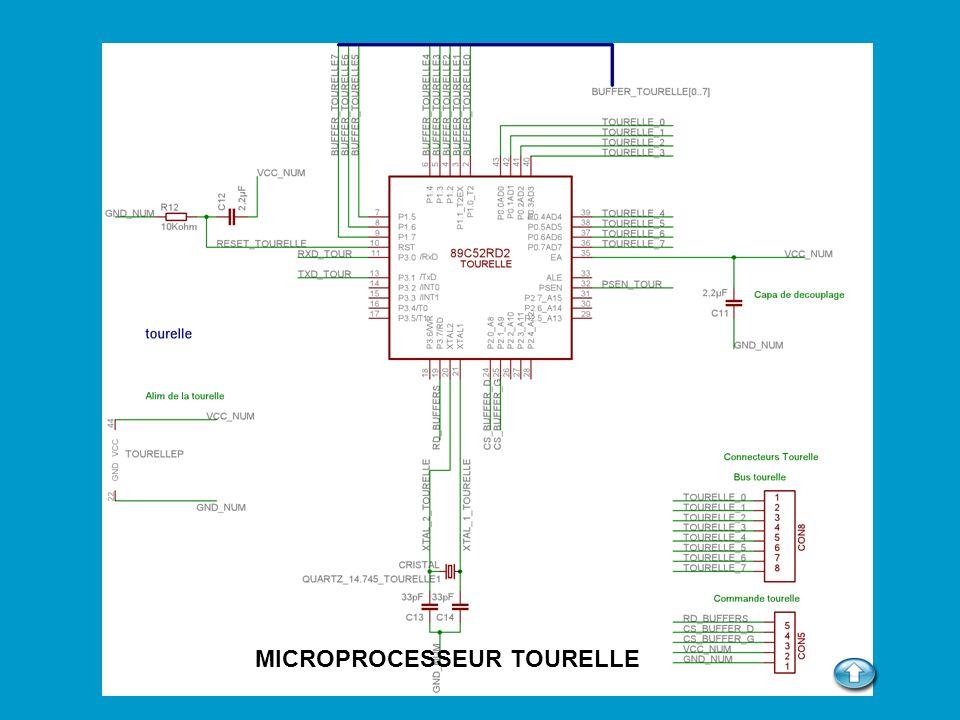MICROPROCESSEUR TOURELLE
