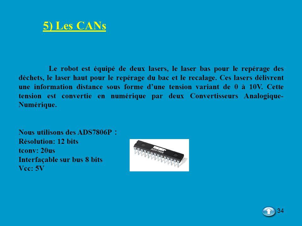 5) Les CANs