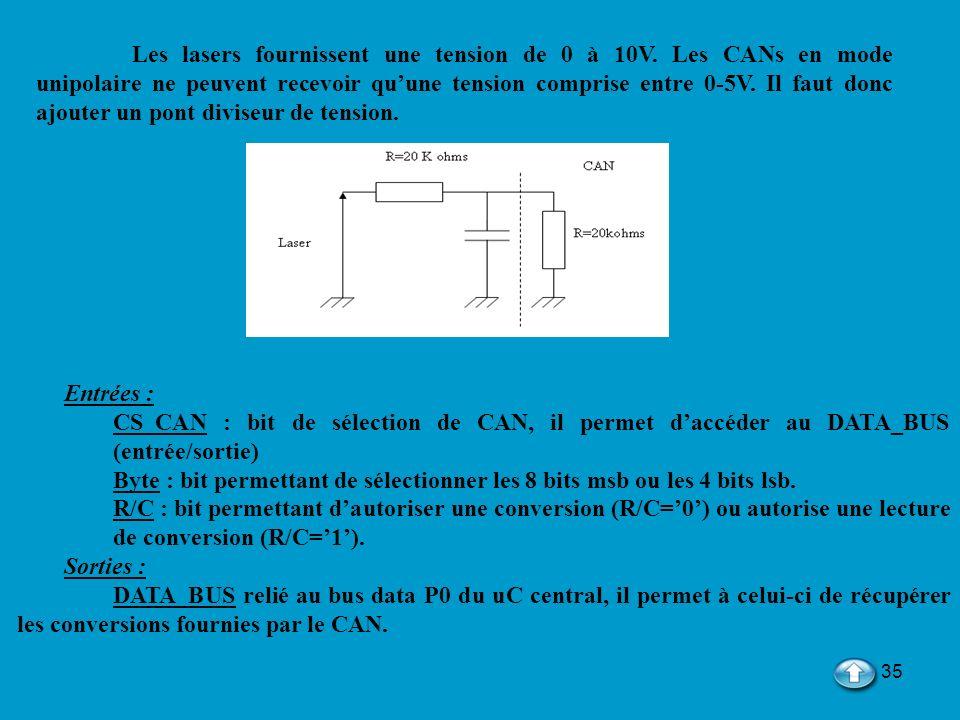 Les lasers fournissent une tension de 0 à 10V