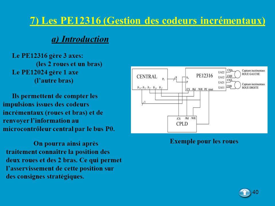 7) Les PE12316 (Gestion des codeurs incrémentaux)