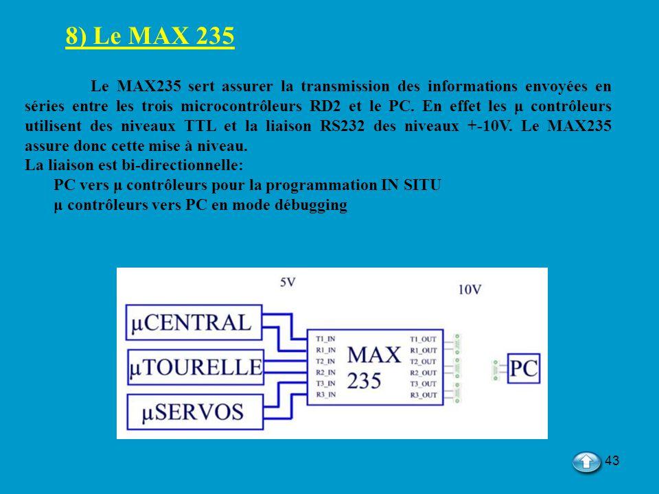 8) Le MAX 235