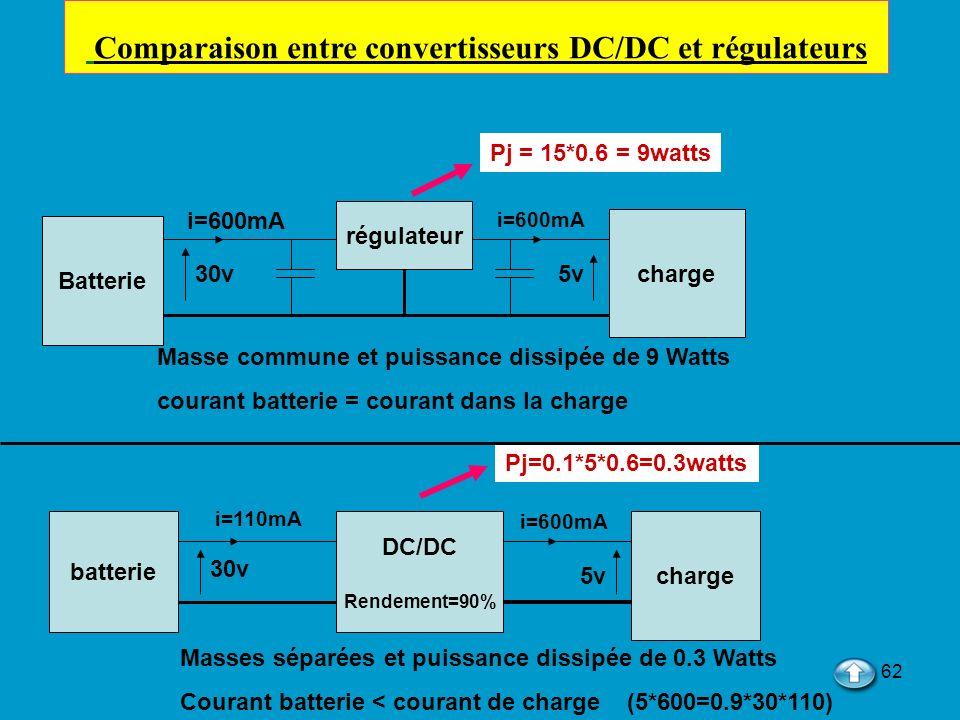 Comparaison entre convertisseurs DC/DC et régulateurs