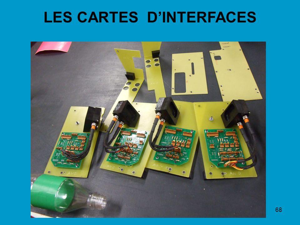 LES CARTES D'INTERFACES