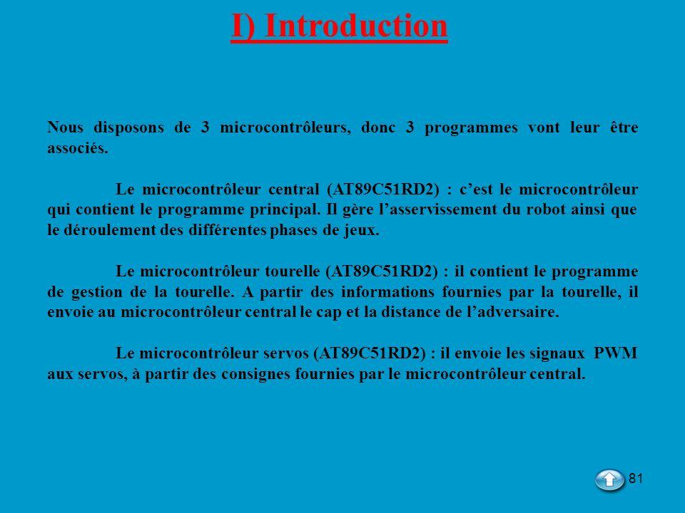 I) Introduction Nous disposons de 3 microcontrôleurs, donc 3 programmes vont leur être associés.