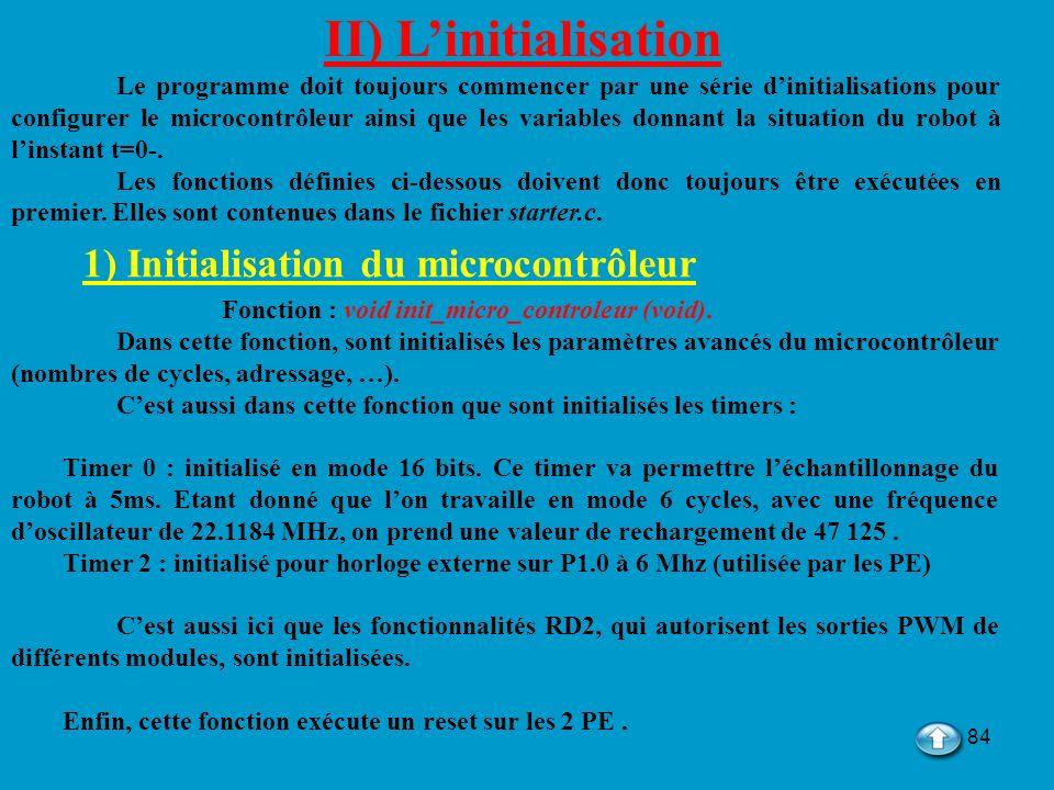 1) Initialisation du microcontrôleur