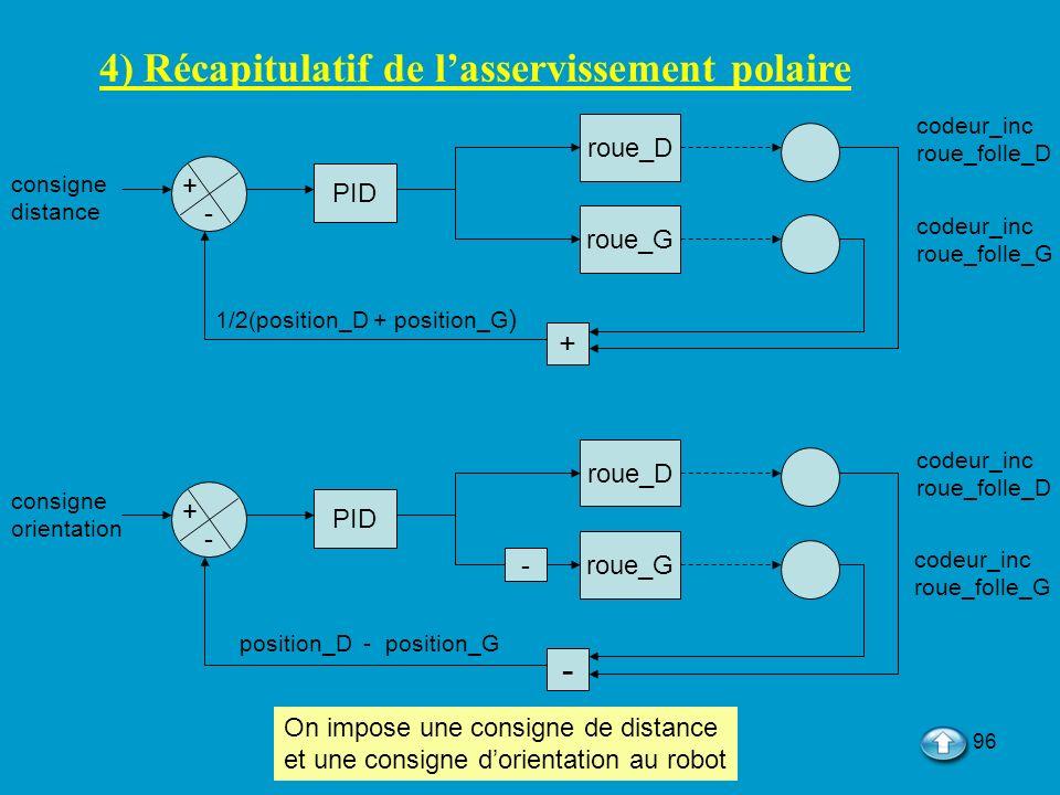 4) Récapitulatif de l'asservissement polaire