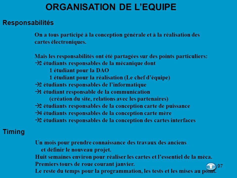 ORGANISATION DE L'EQUIPE
