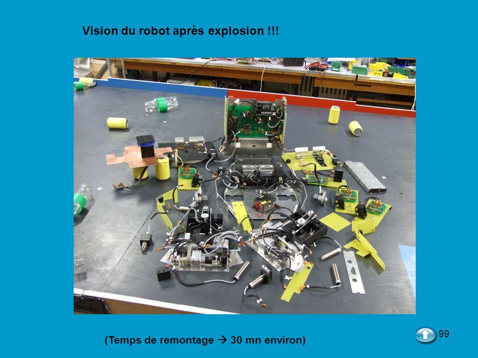 Vision du robot après explosion !!!