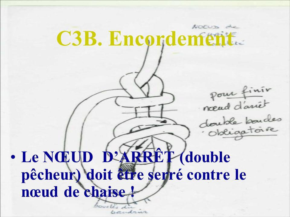 C3B. Encordement Le NŒUD D'ARRÊT (double pêcheur) doit être serré contre le nœud de chaise !