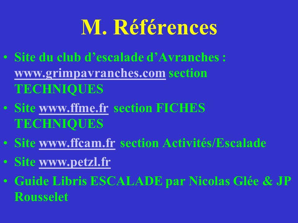M. Références Site du club d'escalade d'Avranches : www.grimpavranches.com section TECHNIQUES. Site www.ffme.fr section FICHES TECHNIQUES.
