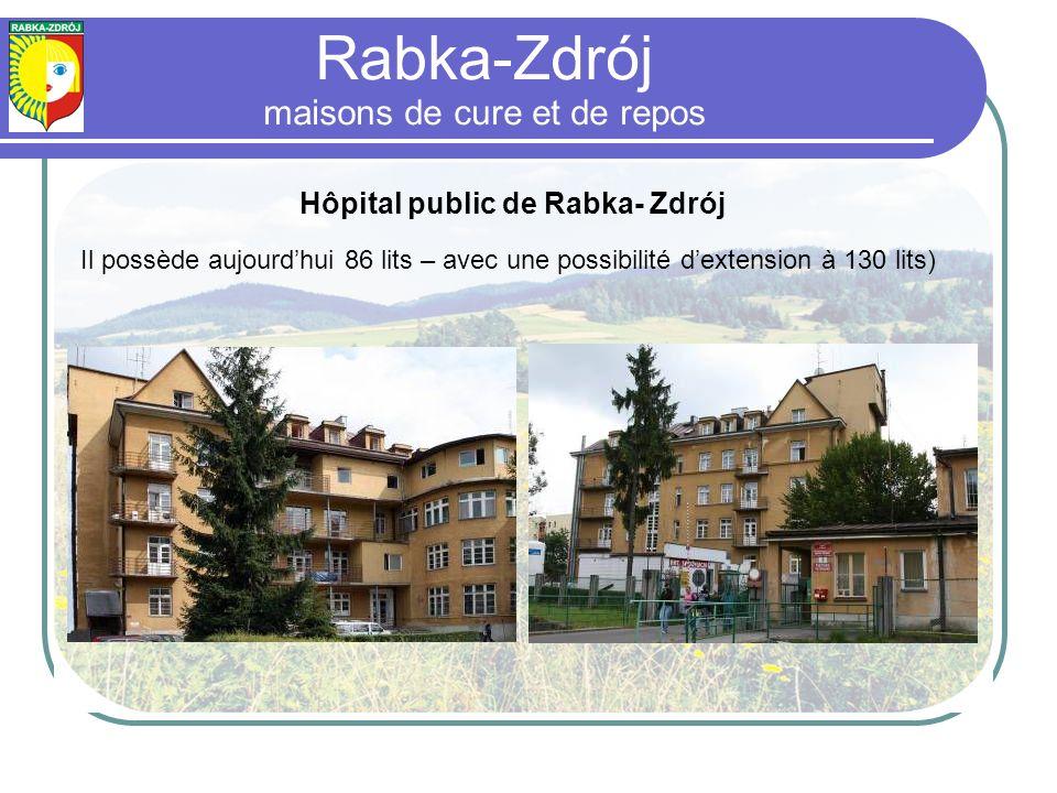 Rabka-Zdrój maisons de cure et de repos