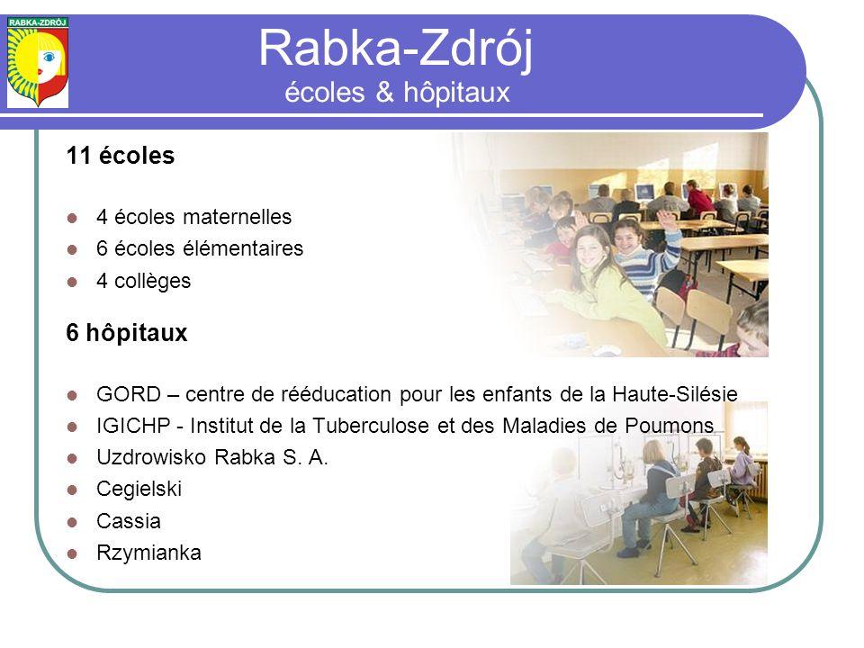 Rabka-Zdrój écoles & hôpitaux