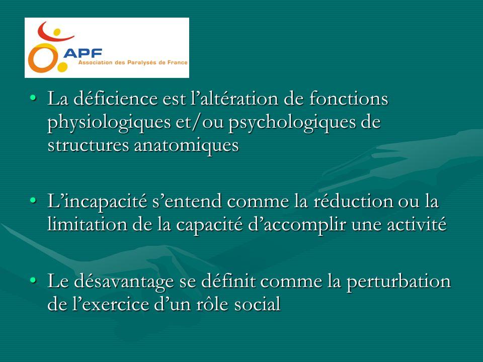La déficience est l'altération de fonctions physiologiques et/ou psychologiques de structures anatomiques
