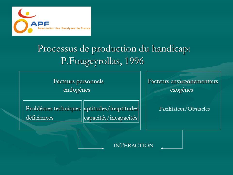 Processus de production du handicap: P.Fougeyrollas, 1996