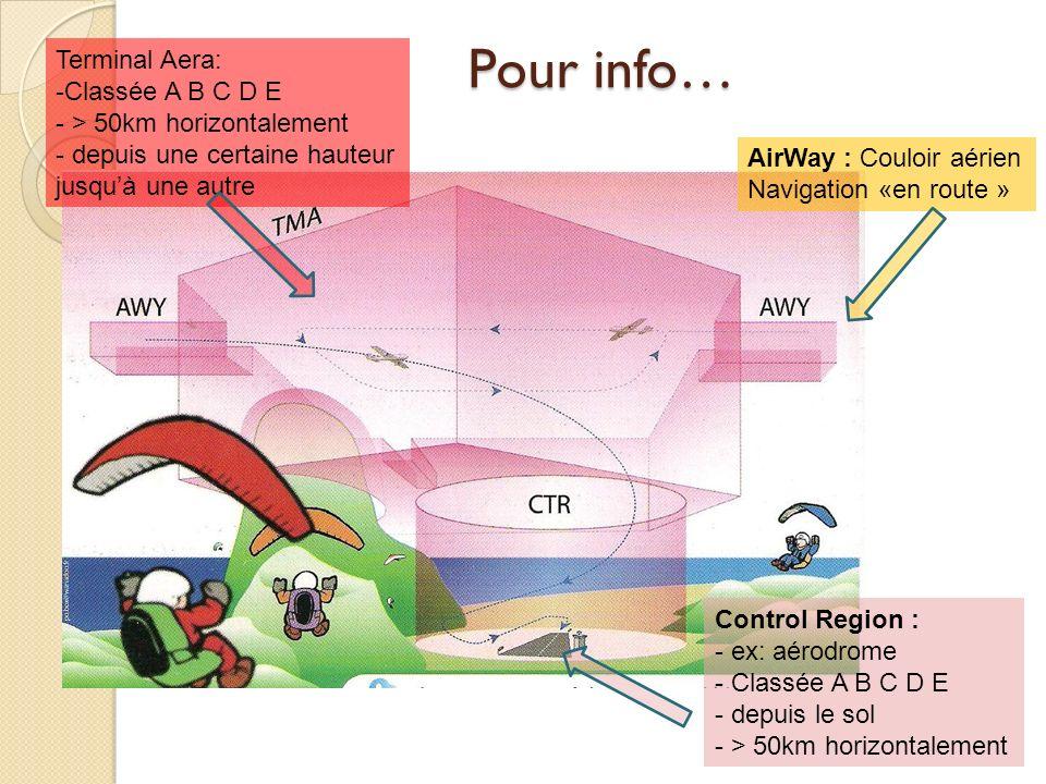 Pour info… Terminal Aera: Classée A B C D E > 50km horizontalement