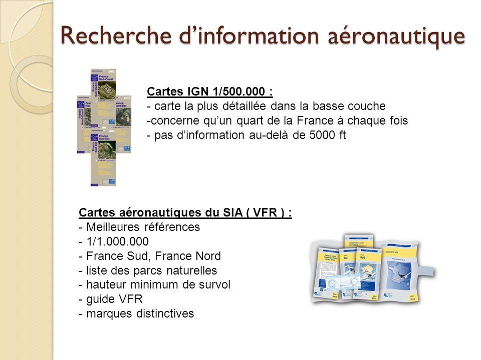 Recherche d'information aéronautique