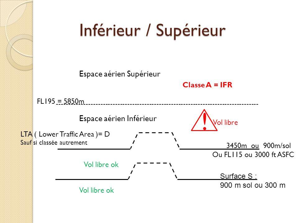 ! Inférieur / Supérieur Espace aérien Supérieur