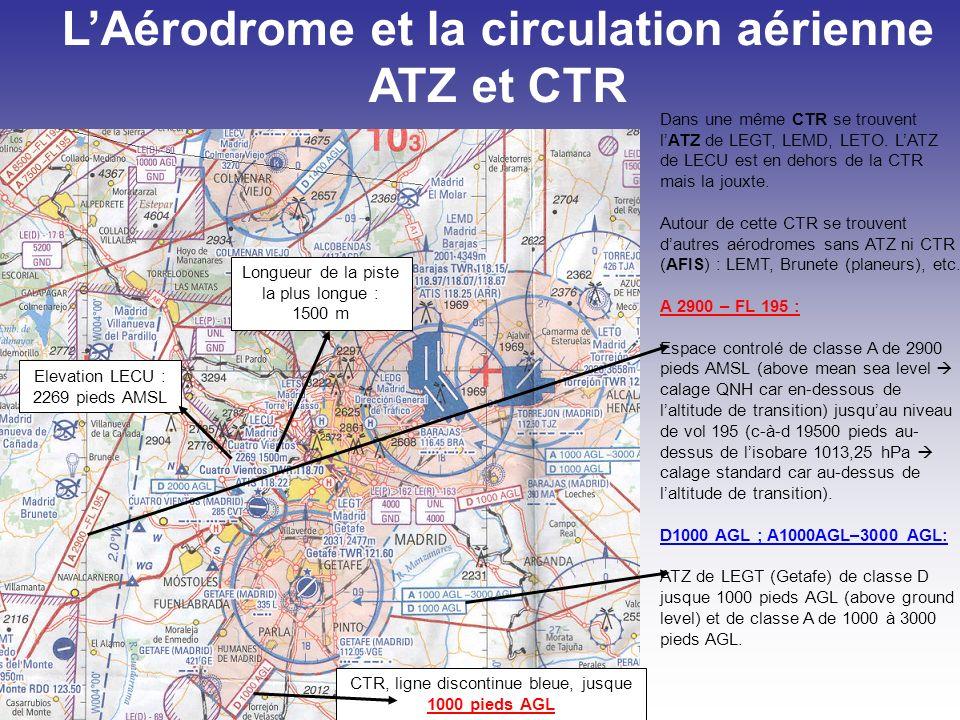 L'Aérodrome et la circulation aérienne ATZ et CTR