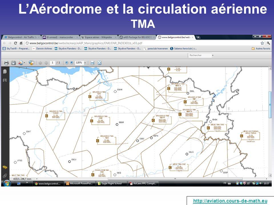 L'Aérodrome et la circulation aérienne TMA