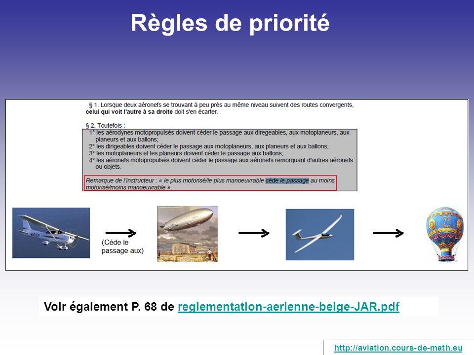 Règles de priorité Voir également P. 68 de reglementation-aerienne-belge-JAR.pdf.