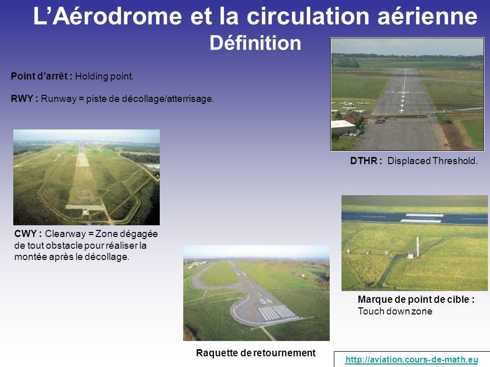 L'Aérodrome et la circulation aérienne Définition